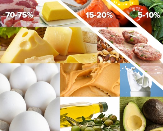 ketogenic-diet-your-complete-meal-plan-and-supplement-guide-legacy-2b